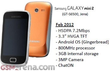 Samsung Galaxy mini 2 veröffentlicht