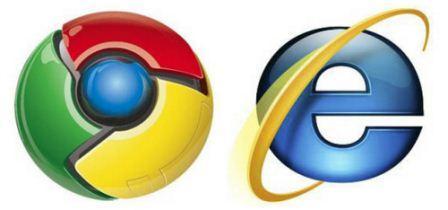 Google Chrome schlägt Internet Explorer als weltweit beliebtester Browser