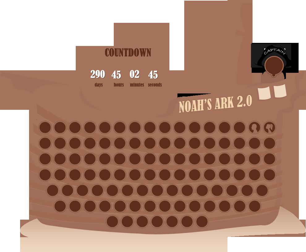 Projekt Arche Noah 2.0