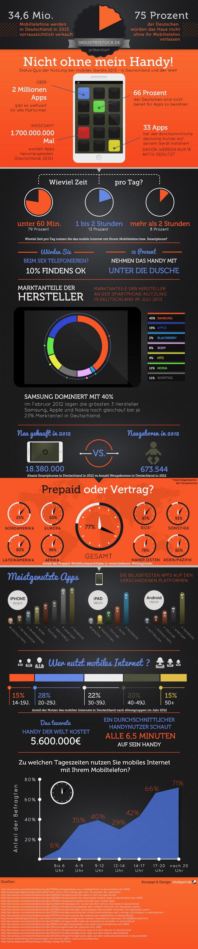 nicht_ohne_mein_handy_Infografik