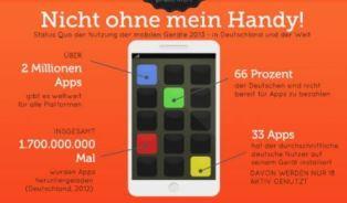 nicht_ohne_mein_handy_Infografik_Screenshot