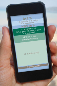 Partnersuche per Smartphone
