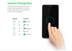Gesten Sensor