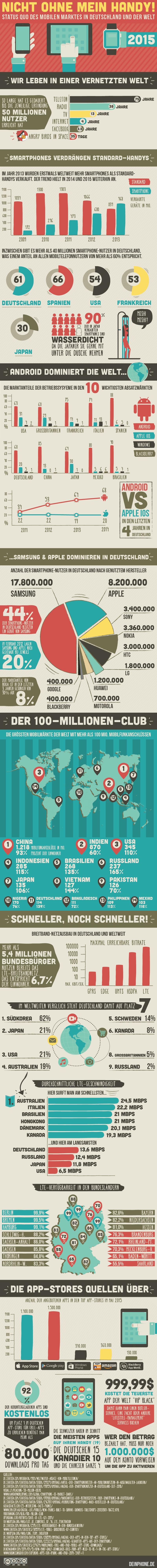 Nicht-ohne-mein-Handy-2015 Infografik