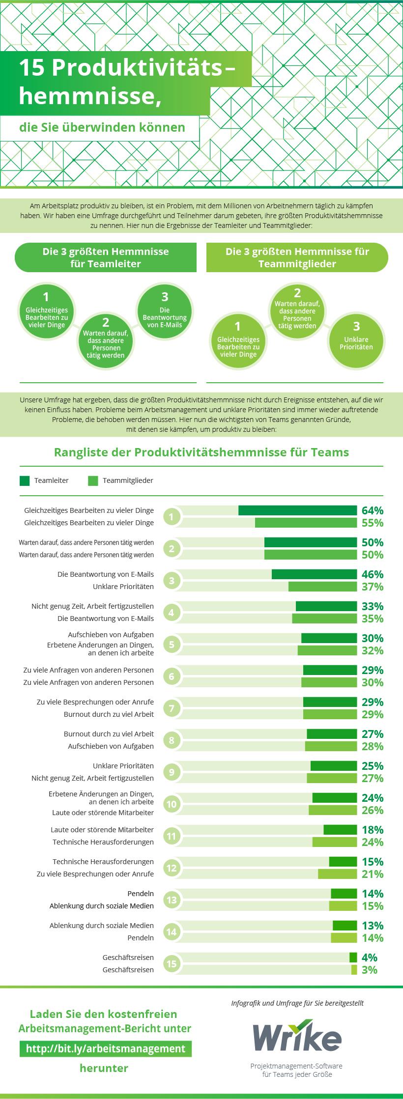 15-Produktivitaets-Hemmnisse-Infografik