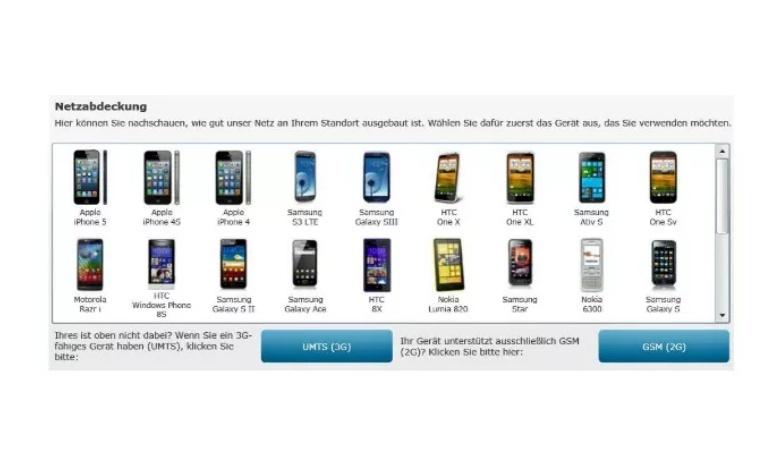 erfolgreichsten Handy Unternehmen