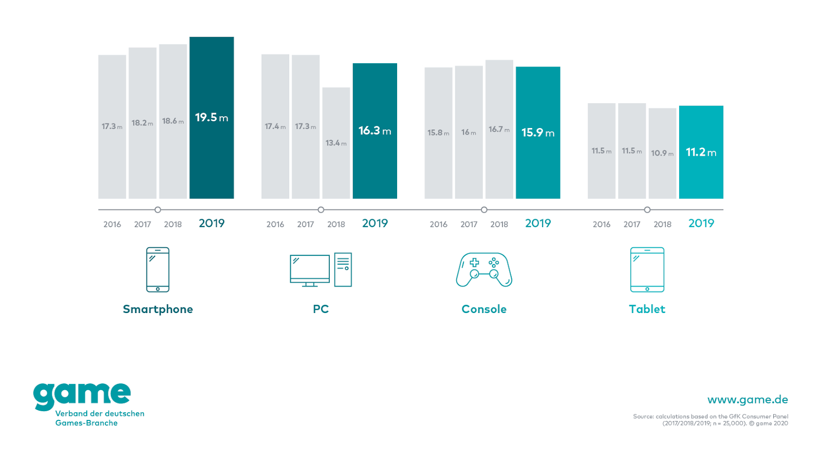 Spiele_Statistik